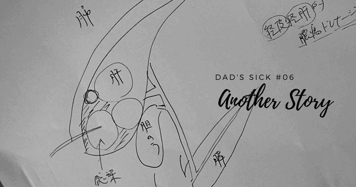 【父の闘病記】全ては右肩の激痛から始まった(6)